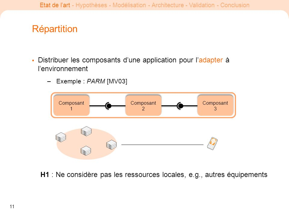 Répartition Distribuer les composants d'une application pour l'adapter à l'environnement. Exemple : PARM [MV03]